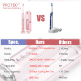 Premium Electric Toothbrush & Sonic Toothbrushes, 5 Modes 15 Brushing Experience, 6 Brushheads, Travel Case Enable, Deep Clean & Rechargable