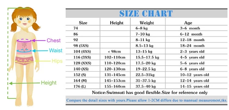 swimsuit size chart