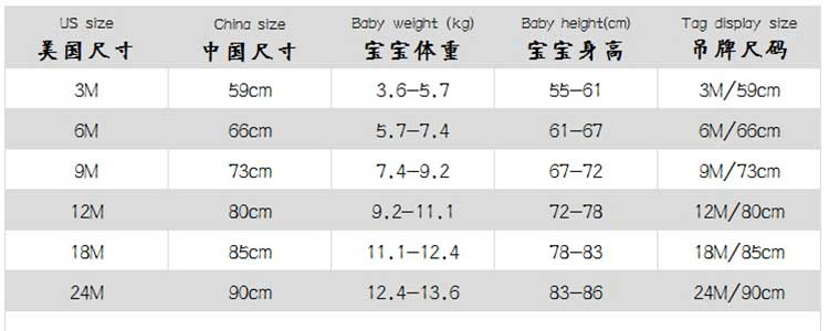 baby clothing set size chart