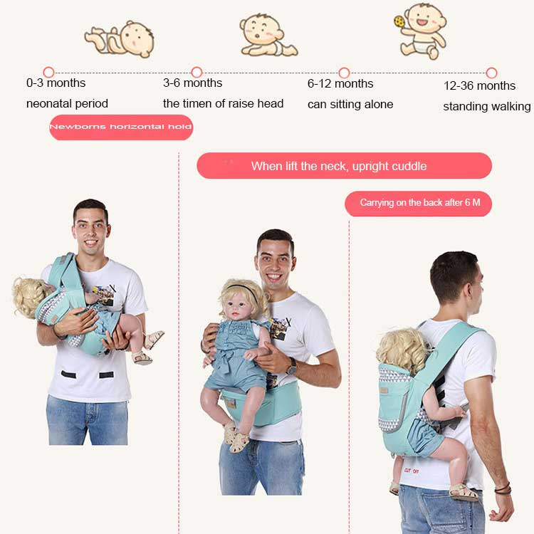baby carrier, baby carrier ergonomic, convertible baby carrier,  mesh baby carrier