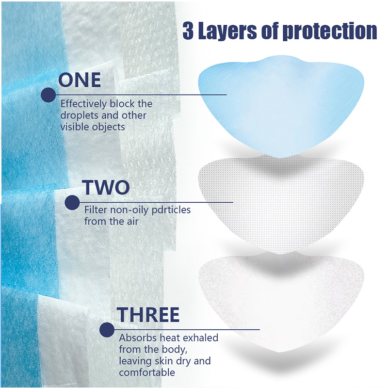 protective masks, mask, face mask, protective mask, dispsable face mask, disposable mask, disposable protective mask