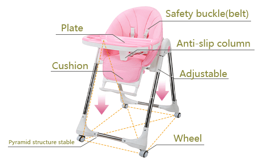 Folding high chair parts introduction