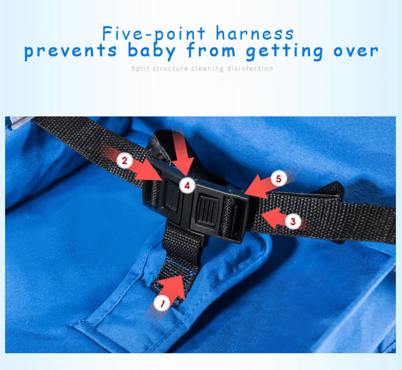 Five-point harness