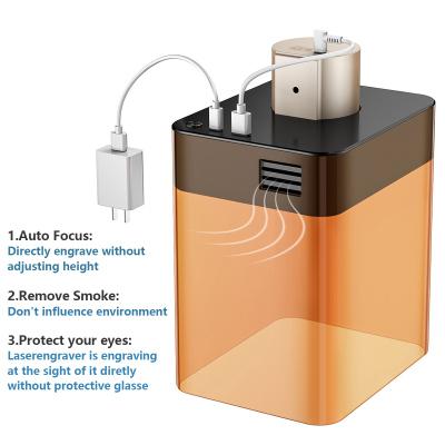 L1: Mini Laser Engraver Protective Case ( without machine)