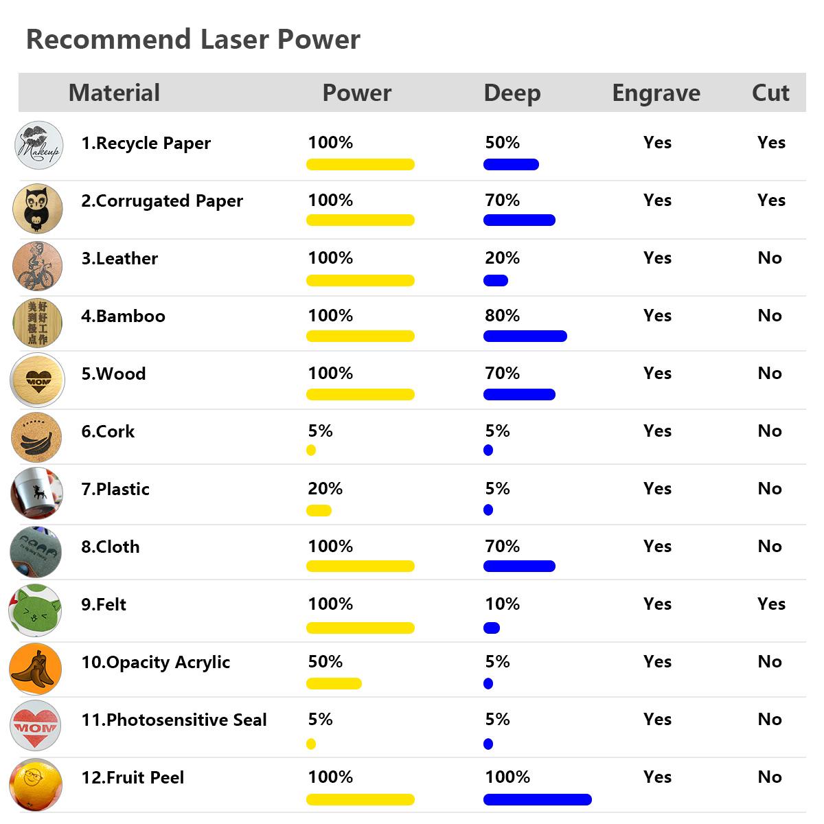 Laserpecker mini handheld laser engraving machine
