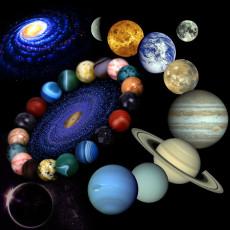 Die acht Steinplanetenarmbänder des Sonnensystems Universumsgalaxie erforschen Sternarmbänder
