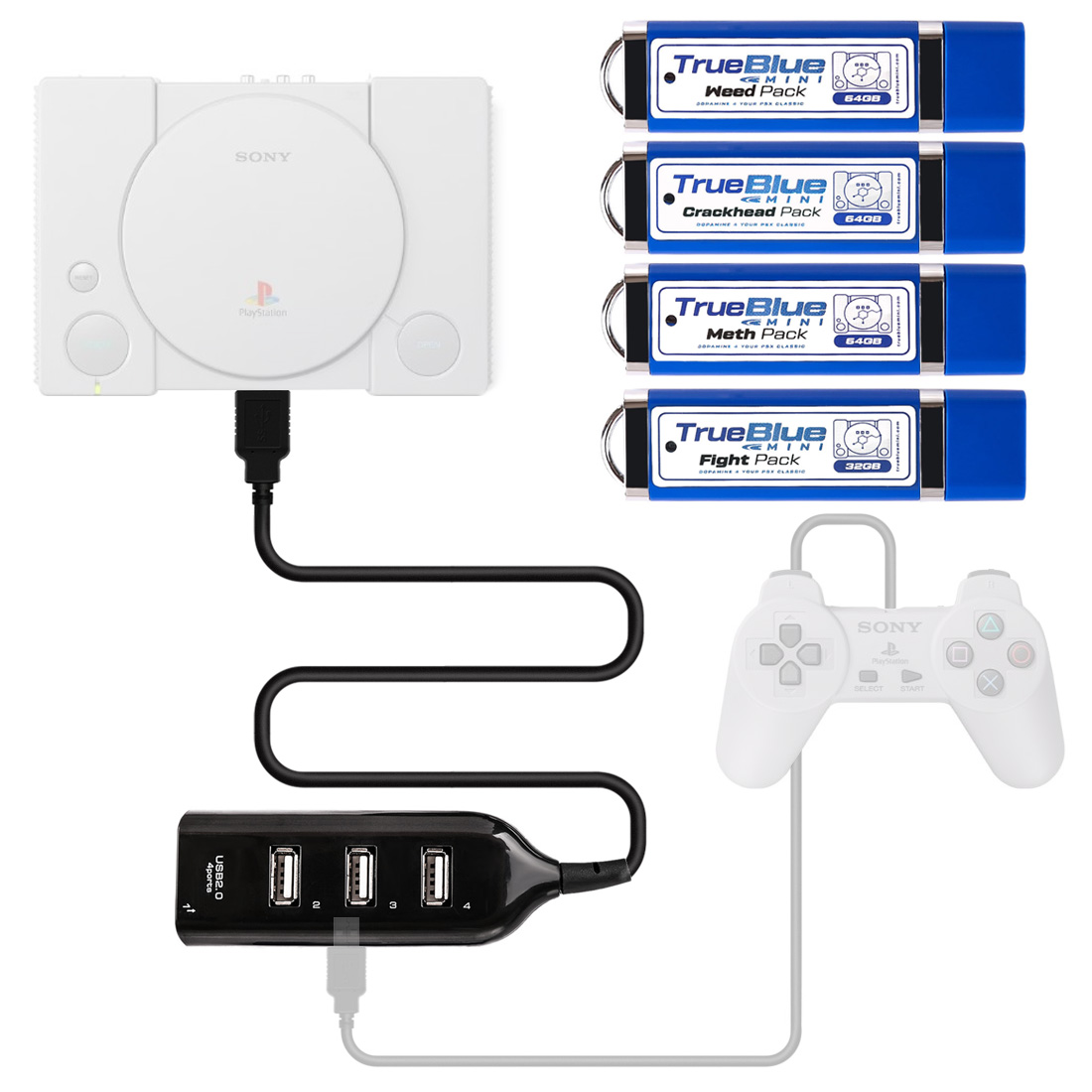 3-Pack (Crackhead Pack + Meth Pack + Fight Pack ) True Blue Mini USB Sticks Plug & Play for PlayStation Classic