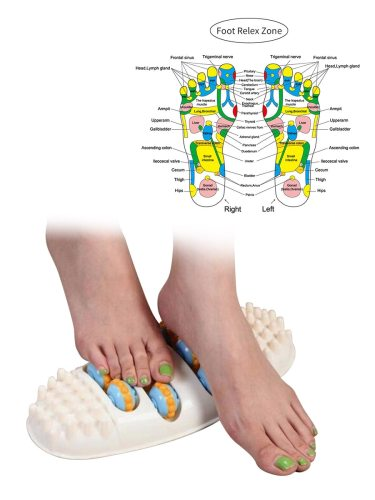 Foot Masseur Rolling Wheel Body Relax relieve gastrointestinal functions3 Improve physical function