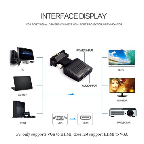 VGA Male To HDMI Adapter Connector Multimedia