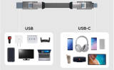 【Worldwide Free Shipping Over $39】One Cable for Every Device