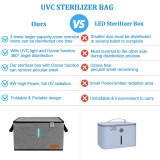 UV Cleaning Box With Ozone | 5/15/30/60 minutes Timer | Extra Large Capacity UV-C Portable Bag for Baby Toys,Cell Phone,Beauty Tools,Underwear,Jewelry