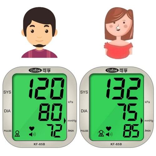Automatic Blood Pressure Monitor Upper Arm Pulse Gauge Meter BP Heart Beat Rate Tonometer Digital LCD Sphygmomanometer