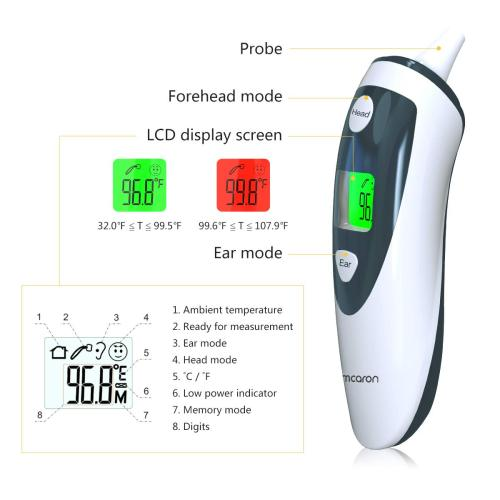 Ishopzone Medical Forehead and Ear Thermometer for Baby, Kids and Adults - Infrared Digital Thermometer with Fever Indicator, CE and FDA Approved (White/Grey)