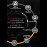 GAN Smart Timer - Black