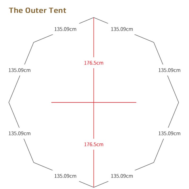the size of outer tent