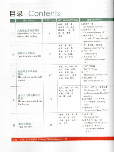Drink Chinese tea!  我喝中国茶!Elementary  Chinese 【Volume 2】