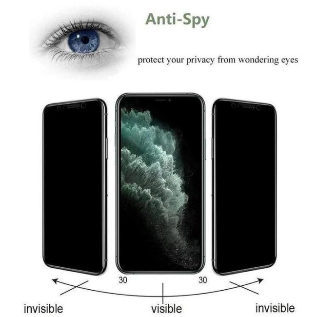 iPhone Ceramic Privacy Soft Film