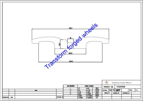 TC200002 20 Inch Forged Aluminum Raw Center Disk Blanks Drawing