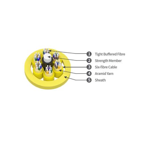 GJBFJVH Large Fibre Count Mixed Branch Optical Cable