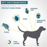 Pet insect Repellent Collar For Dogs & Cats