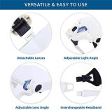 Head-mounted LED Light Magnifier