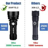 XHP70.2 Powerful Flashlight