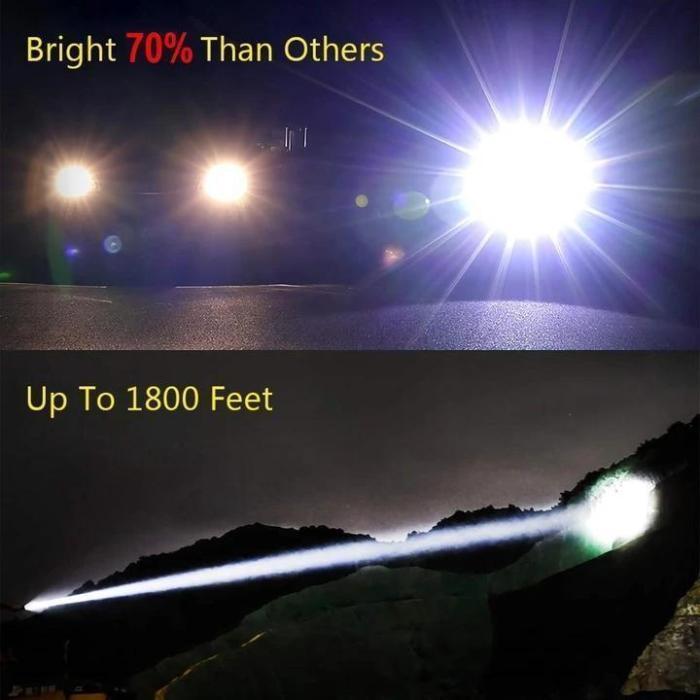 XHP70.2 Powerful Flashlight