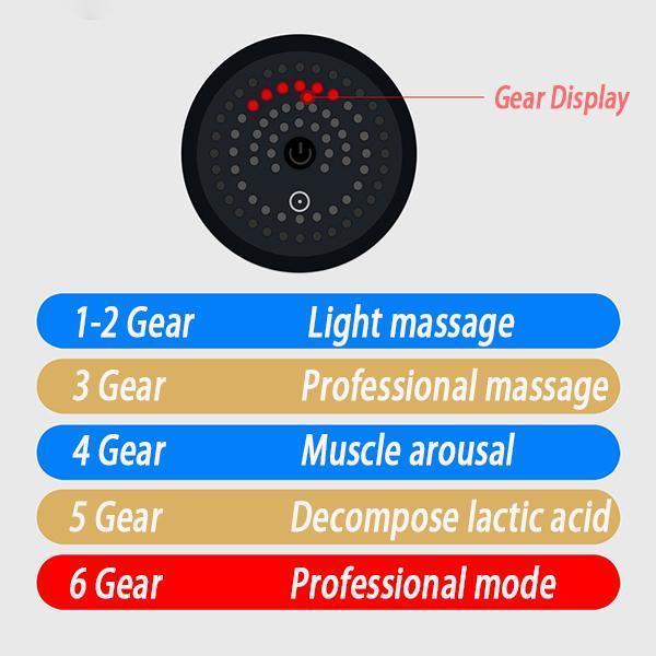 Handheld Deep Muscle Fascia Massage Gun