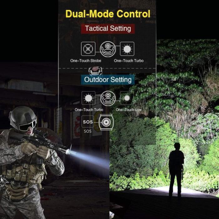 Navy Dedicated Tactical Flashlight