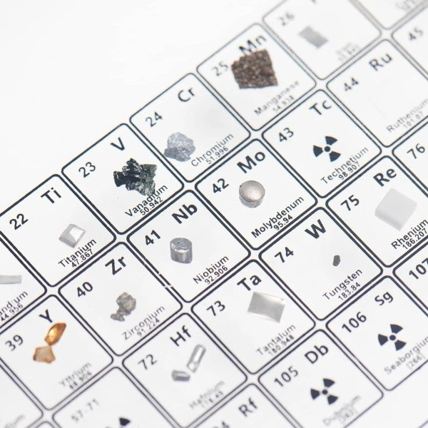 Periodic Table Display with Elements
