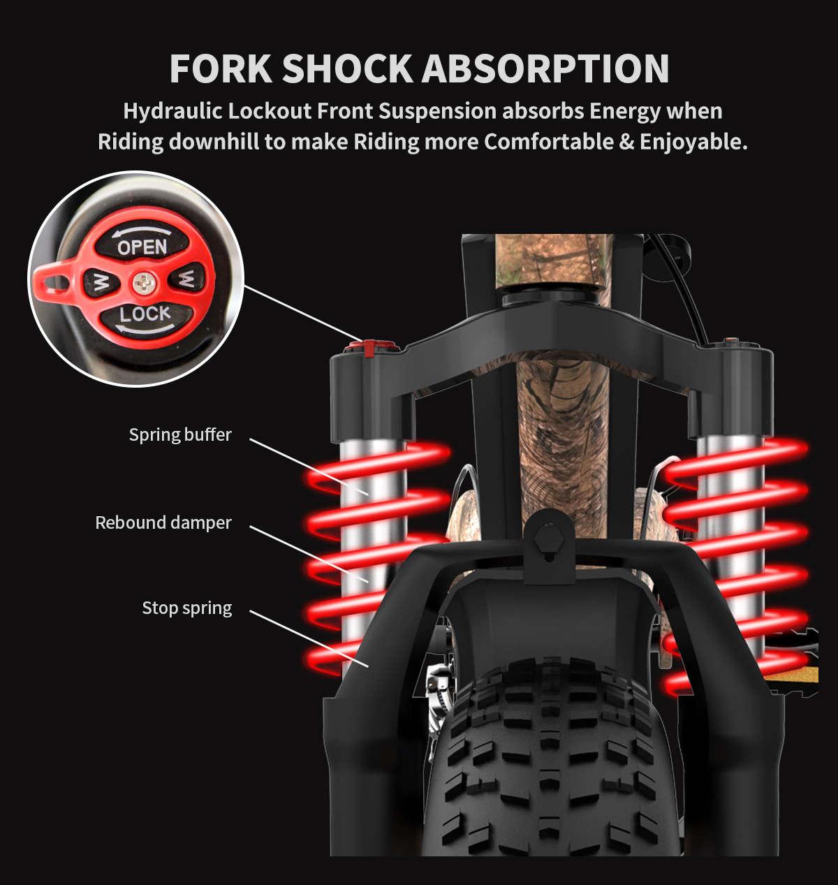 1500W Electric Bike Snakeskin Grain S18