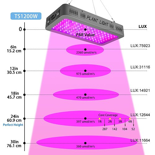 Double Switch LED 3000W Phyto Grow Lamp 265V Phytolamp Full Spectrum  Led Chip Lamp For Plants Growth Lighting For Indoor Plant