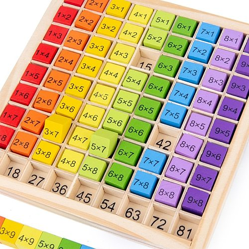 Montessori Educational Wooden Toys for Kids Children Baby Toys 99 Multiplication Table Math Arithmetic Teaching Aids
