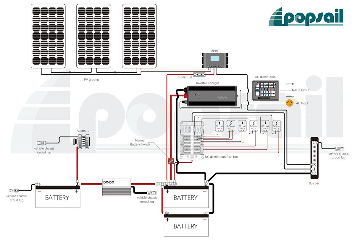 popsail power inverter