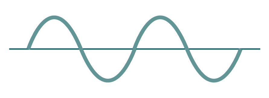 pure sine waveform