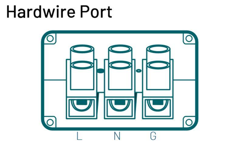 power inverter hardwire