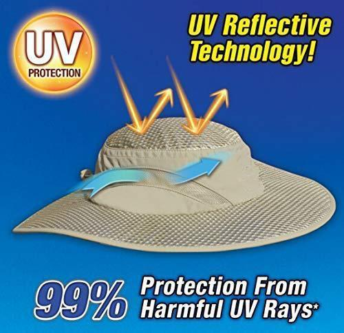 Anti-UV Sunstroke-Prevented Cooling Hat(it hasgood air permeability)