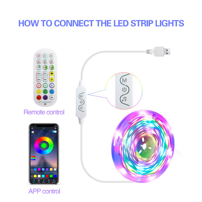 LED Light Tape