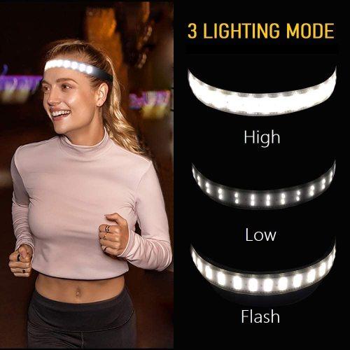 USB 220° Wide Beam LED Headlamp