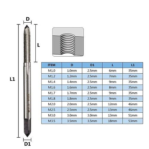 XCAN 10pcs M1 M1.2 M1.4 M1.6 M1.7 M1.8 M2 M2.5 M3 M3.5 Metric Screw Thread Tap Set Straight Flute Machine Plug Tap Drill Bit Set