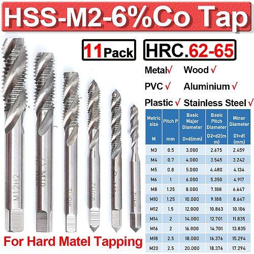 Spiral Tap Thread Cutter Tap Set  Machine Taps M3 M4 M5 M6 M8 M10 M12 M14 M16 M18 M20 Twist Drill Metric Right Hand D30