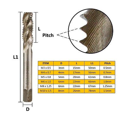 2pcs M3 M4 M5 M6 M8 M10 Right Hand Machine Plug Tap HSS Spiral Flute Thread Tap Metric Screw Thread Tap Drill