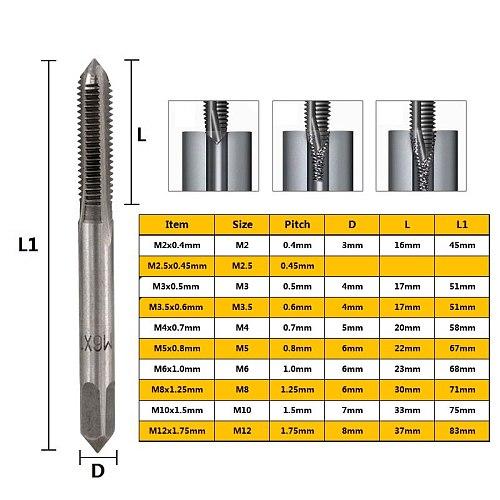3pcs Hand Thread Tap Set High Speed Steel Metric Plug Tap Metal Screw Hole Tap Drill Hand Tap Set M2/M3/M3.5/M4/M5/M6/M8/M10/M12