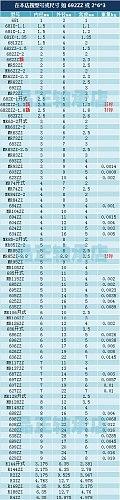 10pcs MR52 MR52ZZ MR52RS MR52-2Z MR52Z MR52-2RS ZZ RS RZ 2RZ L-520ZZ 638/2X2 Deep Groove Ball Bearings 2*5*2.5mm