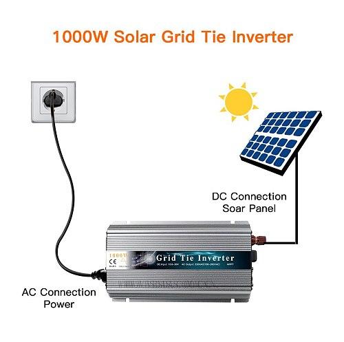 GTI 1000W 1300W PV Solar Grid Tie Inverter MPPT 18V 36V DC Home Micro Inversor Pure Sine Wave 110V 220V AC for 36 60 72 cells