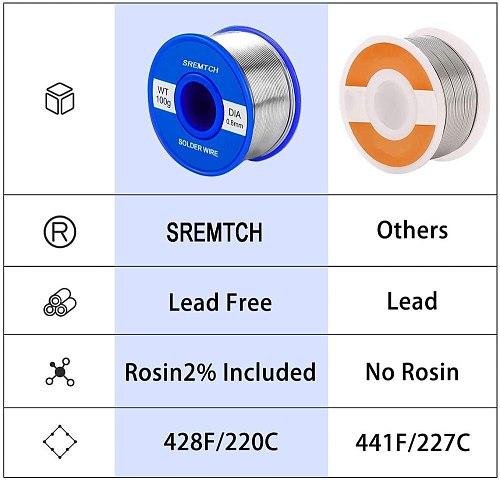 100g New Tin lead Rosin Core Solder Wire 0.8mm 2% Flux Reel Welding line Soldering Wire Roll