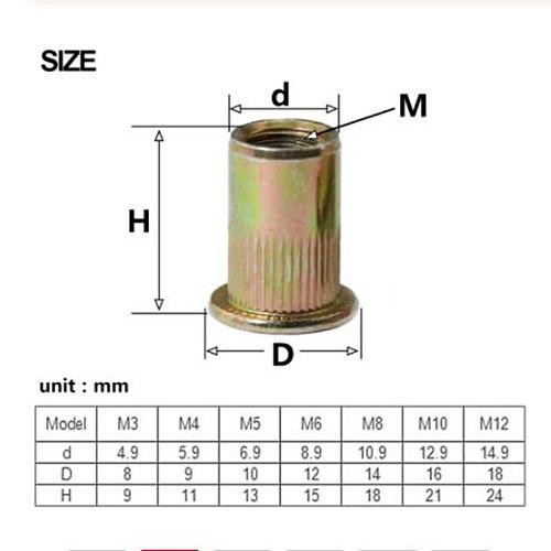 100pcs  M6 M8 Zinc Plated Carbon Steel Knurled Nuts Rivnut Flat Head Threaded Rivet Insert Nutsert Cap Rivet Nut