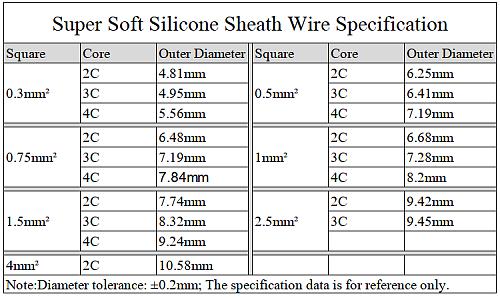 Square 1mm Ultra Soft Sheath Wire 2 3 4 Core Silicone Rubber Cable Insulated Flexible Copper High Temperature Power Line Black