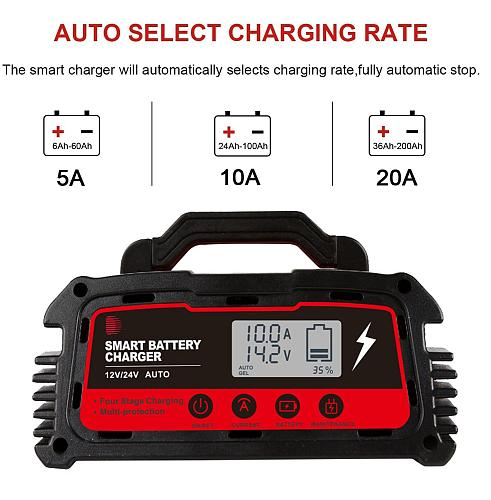 LUNDA 20A Fully Smart Battery Charger Maintainer 12V 24V AGM GEL Lead-Acid Liion Lithium Motorcycle Auto Batterie Power Supply