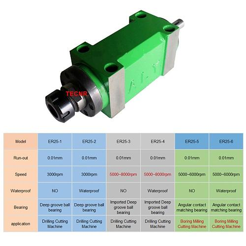 1500W 1Hp ER25 Max. 3000~8000rpm Power Head Power Unit Machine Tool Spindle Head for boring milling drilling tapping Machine